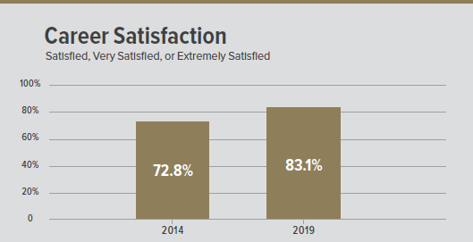 Satisfaction chart_0.png